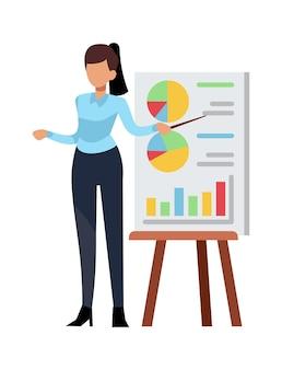 Imprenditrice dando presentazione. impiegato di ufficio femminile o insegnante che mostra progetto, carattere vettoriale moderno isolato
