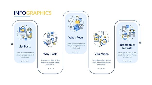 Modello di infografica vettoriale di tipi di post degni di nota. elenchi, perché-post presentazione delineano elementi di design. visualizzazione dei dati con 5 passaggi. grafico delle informazioni sulla sequenza temporale del processo. layout del flusso di lavoro con icone di linea