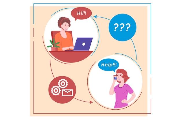 Call center, servizio clienti, landing page di supporto e assistenza. operatore donna hotline con cuffie e laptop. concetto di telemarketing e consulenza. fumetto illustrazione vettoriale.