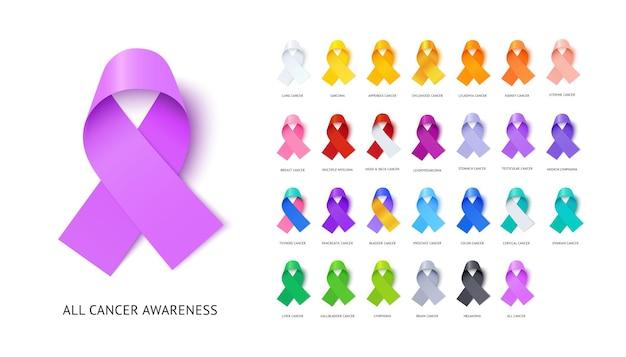 Set di illustrazioni realistiche di nastri di consapevolezza del cancro. varie prevenzione delle malattie oncologiche, pacchetti di simboli di solidarietà alle malattie con anteprima ravvicinata. supporto sociale e segni di espressione di preoccupazione