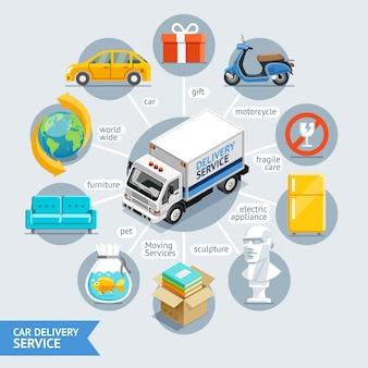 Stile piatto isometrico concettuale di servizio di consegna auto.