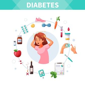 Concetto di cartone animato con trattamento del diabete e donna che soffre di vertigini
