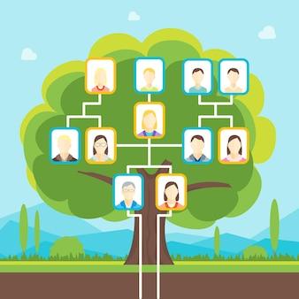 Albero genealogico verde del fumetto con il concetto di foto di stile di design piatto di storia genealogica