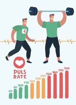 Fumetto illustrazione dell'elemento della scala della frequenza cardiaca
