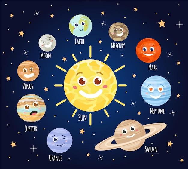 Pianeti dei cartoni animati con facce. emoji, terra, luna, sole e marte del personaggio del pianeta del sistema solare nello spazio. insieme di vettore di astronomia per bambini. illustrazione universo cosmo planetario, cartoni animati di pianeti