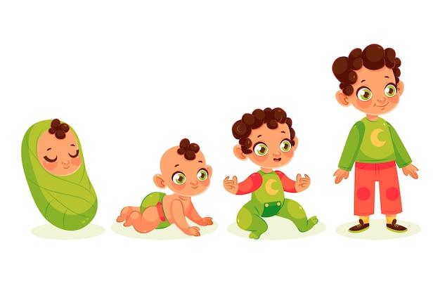Fasi del fumetto di un neonato