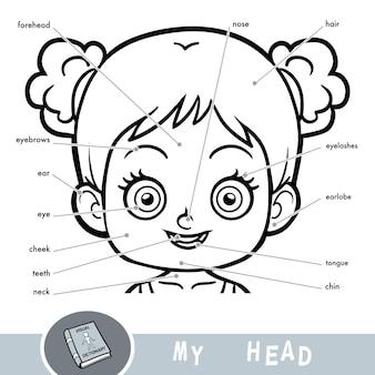 Dizionario visivo dei cartoni animati per bambini sul corpo umano. le mie parti di testa per una ragazza.