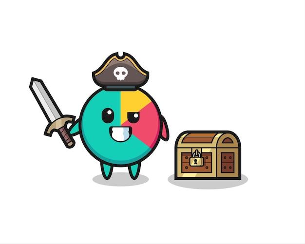 Il personaggio pirata grafico che tiene la spada accanto a una scatola del tesoro, design in stile carino per maglietta, adesivo, elemento logo
