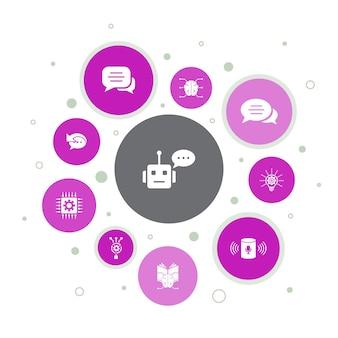 Chatbot infografica 10 passaggi di progettazione a bolle. assistente vocale, risponditore automatico, chat, icone semplici della tecnologia