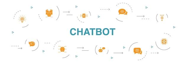 Chatbot infografica 10 passaggi di progettazione del cerchio. assistente vocale, risponditore automatico, chat, icone semplici della tecnologia
