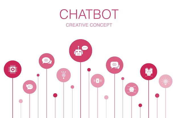 Modello di chatbot infografica 10 passaggi. assistente vocale, risponditore automatico, chat, icone semplici della tecnologia