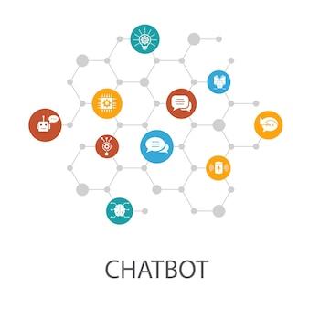 Modello di presentazione di chatbot, layout di copertina e infografica. assistente vocale, risponditore automatico, chat, icone della tecnologia