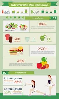 Controllare il concetto di cibo sano calorico con elementi impostati di infografica
