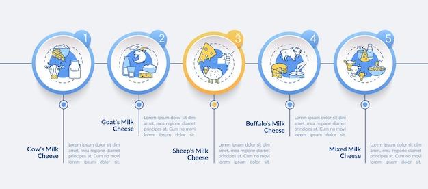 Modello di infografica per la produzione di formaggio