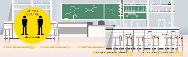 Laboratorio di chimica con segni per il distanziamento sociale di misure di protezione epidemica di coronavirus concetto moderno aula interna orizzontale