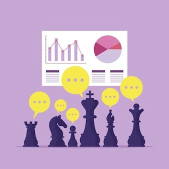 Scacchi in riunione che rappresentano la pianificazione della strategia aziendale e il successo degli affari