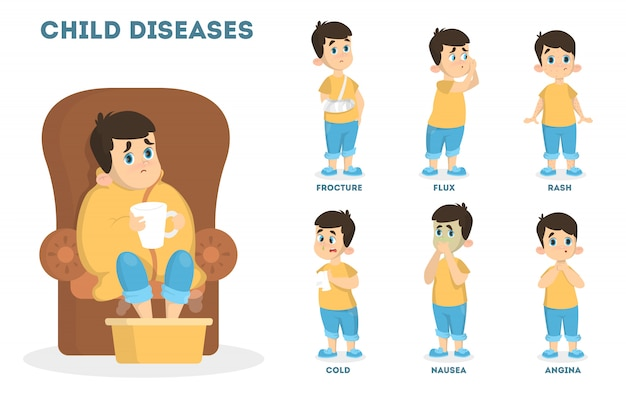 Set di malattie infantili. sintomi di raffreddore e influenza, intossicazione alimentare e traumi.