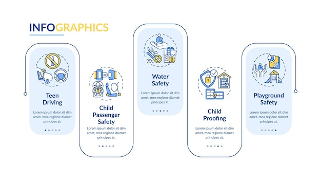 Modello di infografica per la sicurezza dei bambini. elementi di design di presentazione della sicurezza dei passeggeri per bambini. visualizzazione dei dati con passaggi. elaborare il grafico della sequenza temporale. layout del flusso di lavoro con icone lineari