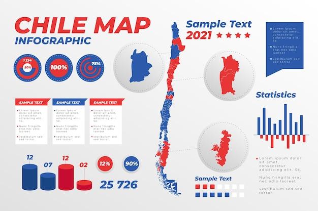 Cile mappa infografica in design piatto