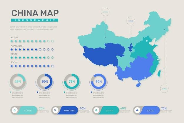 Cina mappa infografica in design piatto