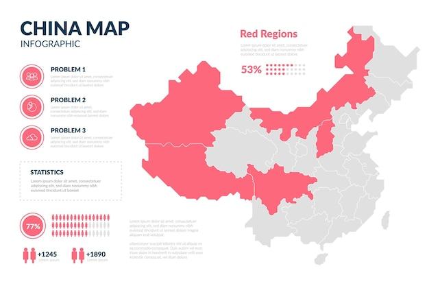 Modello di infografica mappa cina