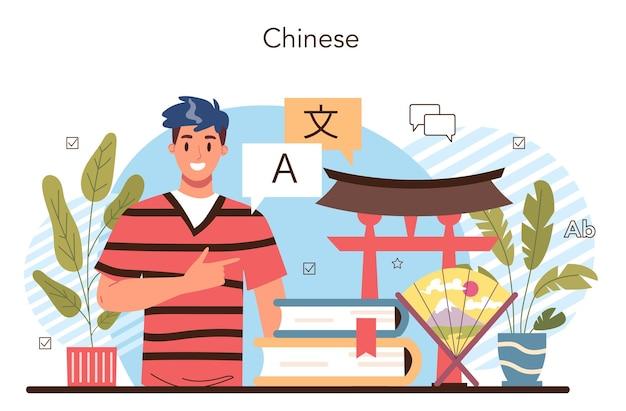 Concetto di apprendimento cinese scuola di lingua corso di cinese studio straniero