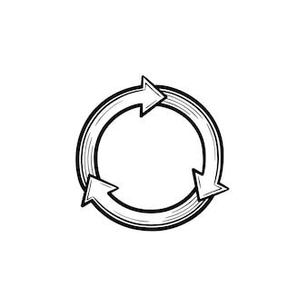 Frecce circolari che simboleggiano il riutilizzo dell'icona di doodle di contorni disegnati a mano. ciclo ambientale, tecnologia verde, concetto di ecosistema. aggiorna l'illustrazione dello schizzo di simbolo di vettore per la stampa, il web, il mobile e l'infografica