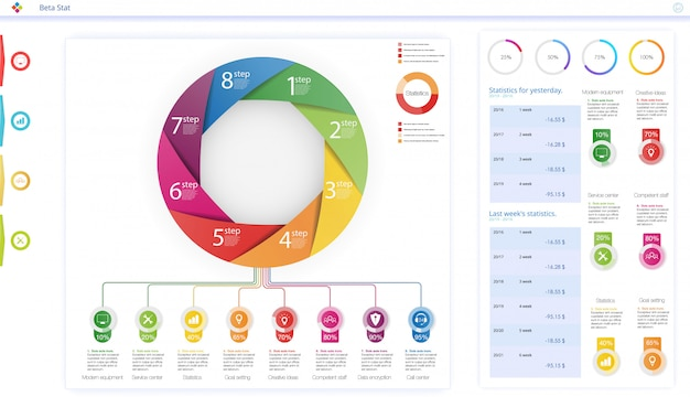 Cerchia gli elementi grafici del flusso di lavoro aziendale. può essere utilizzato per grafici informativi,