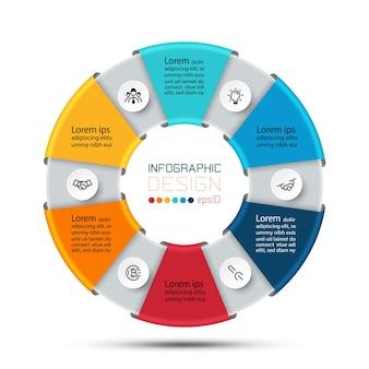 Il design del cerchio mostra i dati attraverso un diagramma circolare che spiega e divide il processo in un'infografica a fasi