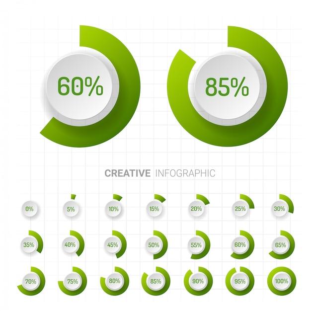Diagrammi percentuali del cerchio (metri)