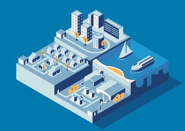Illustrazione dell'ecosistema cittadino in isometrica, adatta per sfondo, sito web o pagina di destinazione