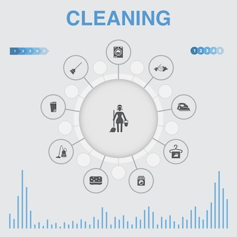 Infografica di pulizia con icone. contiene icone come scopa, cestino, spugna, lavaggio a secco