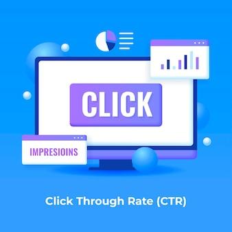 Percentuale di clic