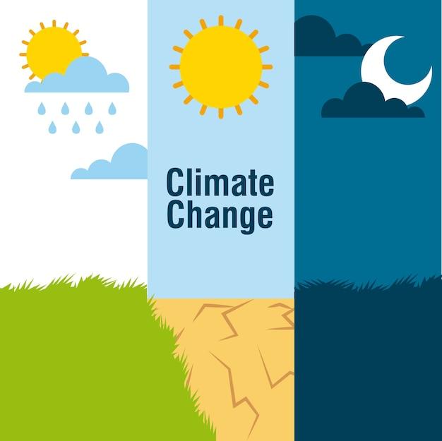 Banner sul cambiamento climatico