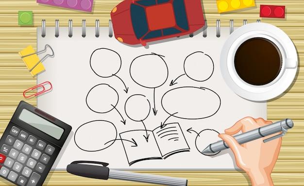 Chiuda sulla mano che scrive una mappa mentale sul taccuino con il calcolatore e la tazza di caffè sul fondo dello scrittorio