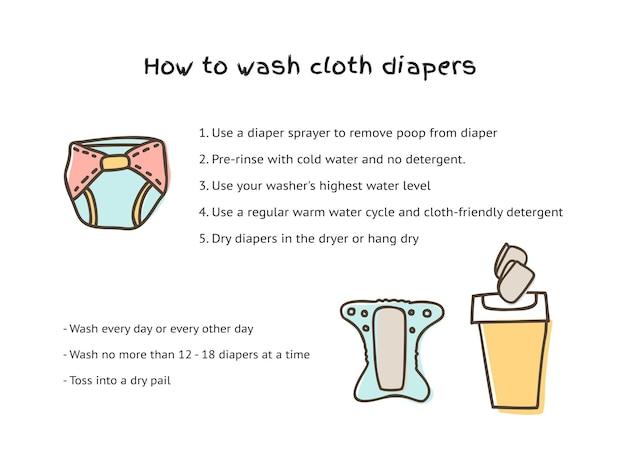 Doodle di vettore iinphographic del pannolino di stoffa isolato su priorità bassa bianca. pannolini riutilizzabili con istruzioni per il lavaggio dei tovaglioli