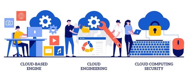 Motore basato su cloud, ingegneria cloud e concetto di sicurezza informatica con persone minuscole. insieme dell'illustrazione di vettore dell'estratto di protezione delle informazioni virtuali. metafora della sicurezza dell'archiviazione dei dati online.