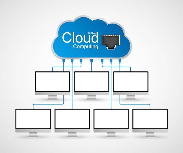 Progettazione del concetto di cloud computing.