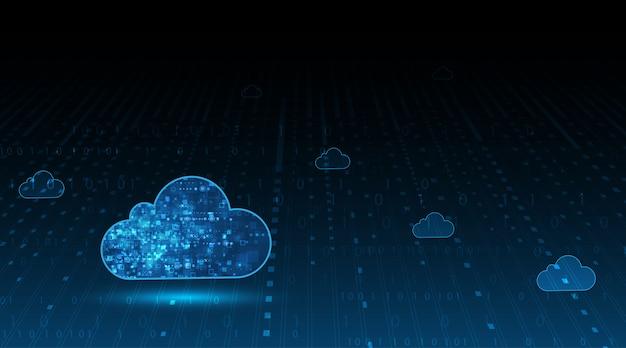 Concetto di cloud computing.