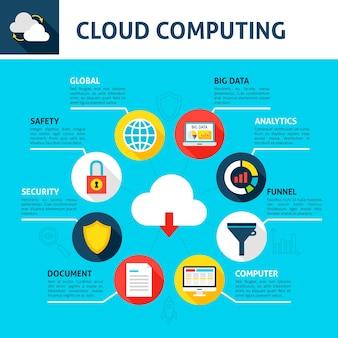 Infografica di cloud computing. illustrazione vettoriale di design piatto del concetto di big data.