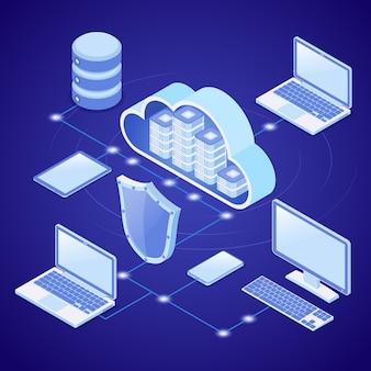 Concetto isometrico di tecnologia di cloud computing con icone di computer, laptop, telefono cellulare, tablet e scudo.