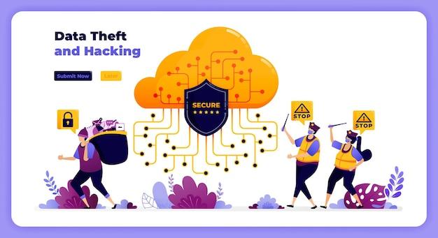 Sistemi di protezione della sicurezza cloud dal furto e dall'uso improprio dei dati degli utenti digitali.