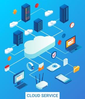 Servizio cloud isometrica piatta