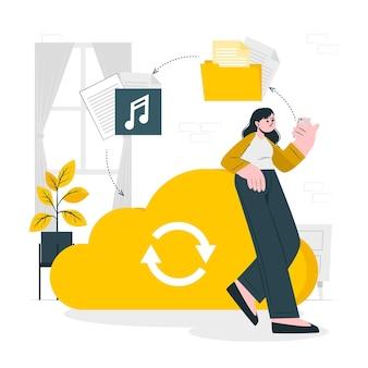 Illustrazione del concetto di sincronizzazione cloud