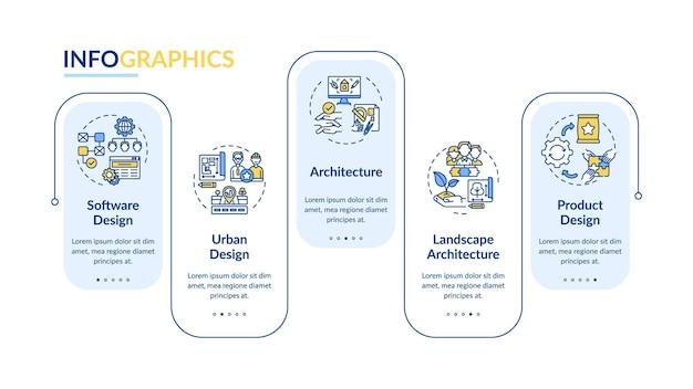 Modello di infografica di campi di co-design. elementi di design di presentazione di architettura urbana e paesaggistica. visualizzazione dei dati con passaggi. elaborare il grafico della sequenza temporale. layout del flusso di lavoro con icone lineari