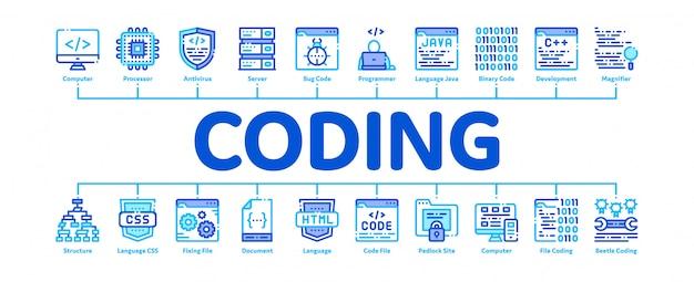 Banner del sistema di codifica