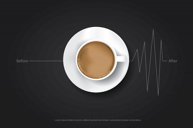 Flayers pubblicitari di poster di caffè