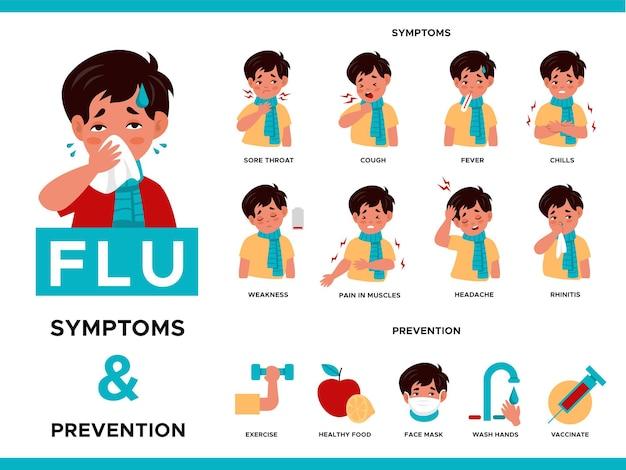 Sintomi di raffreddore e influenza, prevenzione. ragazzo malato con virus. infezione per bambini mal di gola, rinite, fasi della malattia della tosse, mal di testa, febbre e protezione vettore poster infografico medico del fumetto piatto