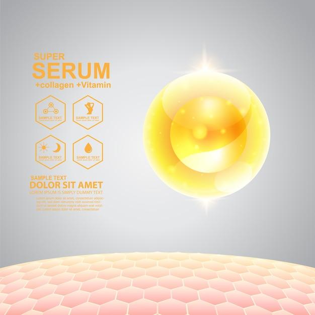 Sfondo di pelle riparazione collagene e siero per prodotti per la cura della pelle poster banner