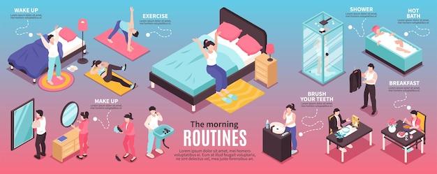 Raccolta di illustrazioni di routine mattutine